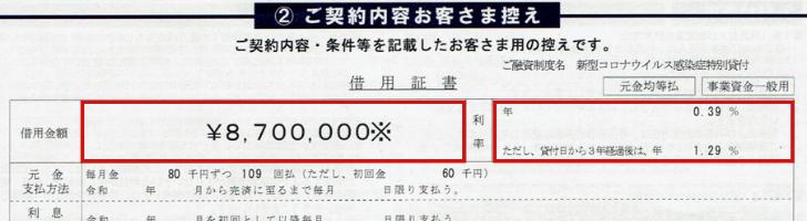 【実録レポート】今さらながら政策金融公庫の「コロナ特別融資」を借りてみた